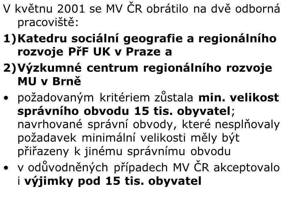 V květnu 2001 se MV ČR obrátilo na dvě odborná pracoviště: