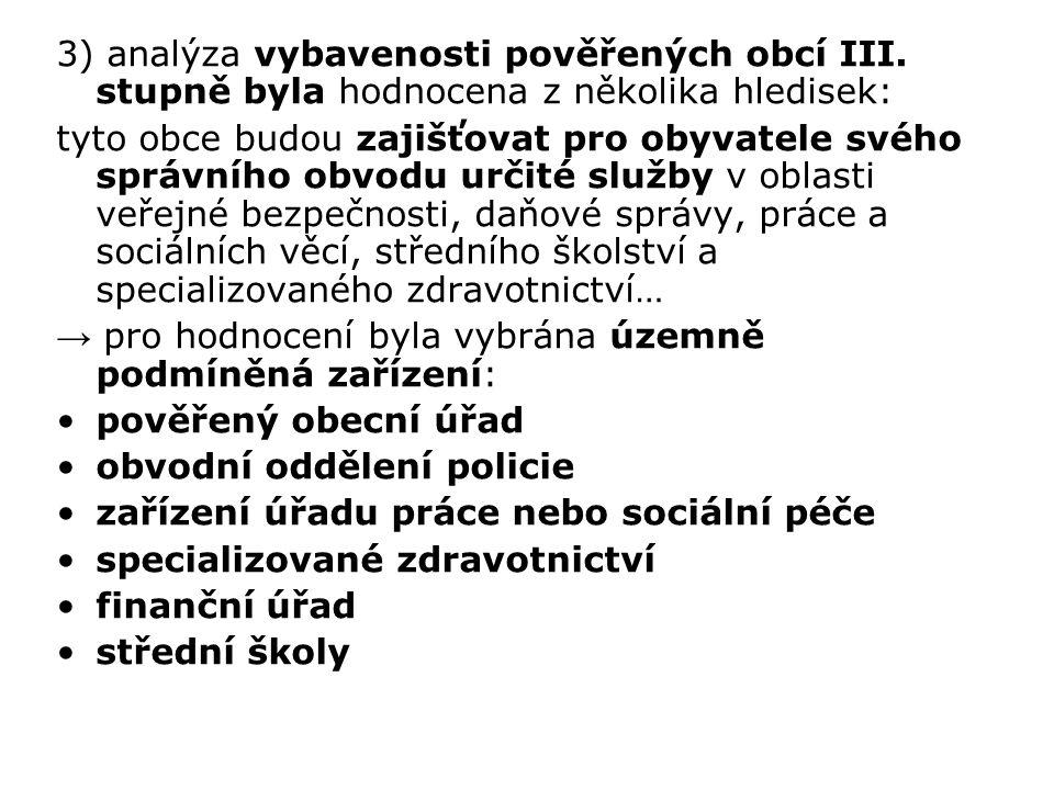 3) analýza vybavenosti pověřených obcí III