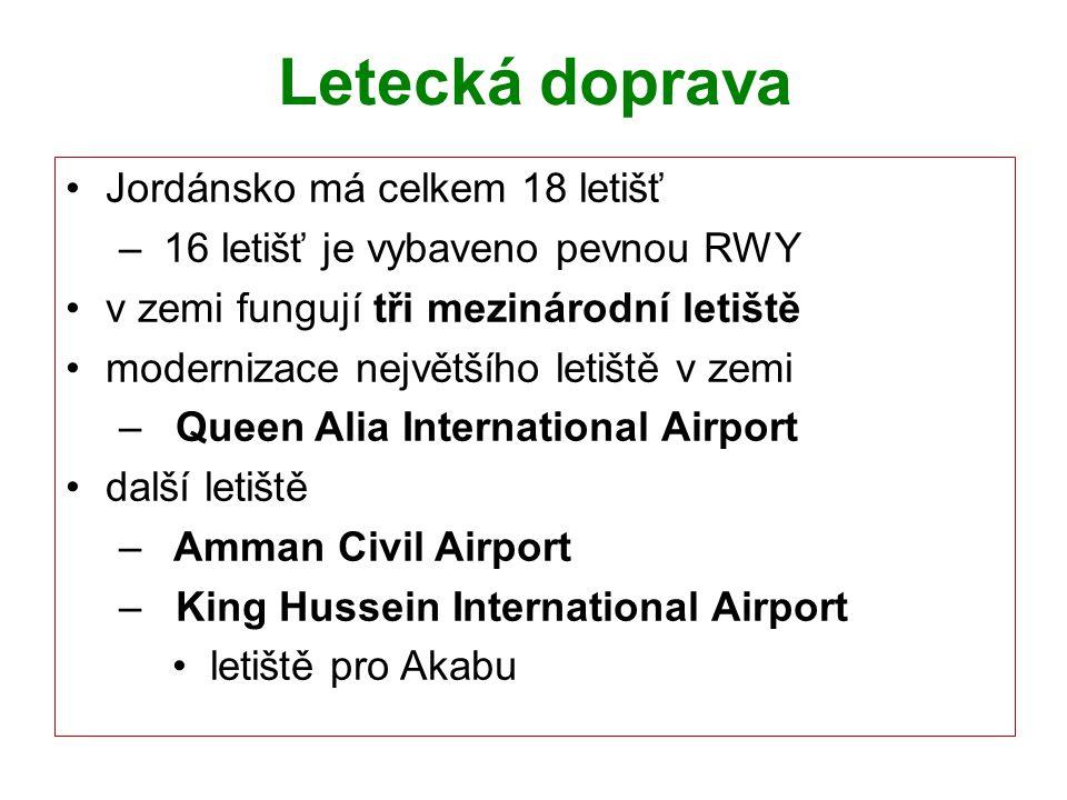Letecká doprava Jordánsko má celkem 18 letišť