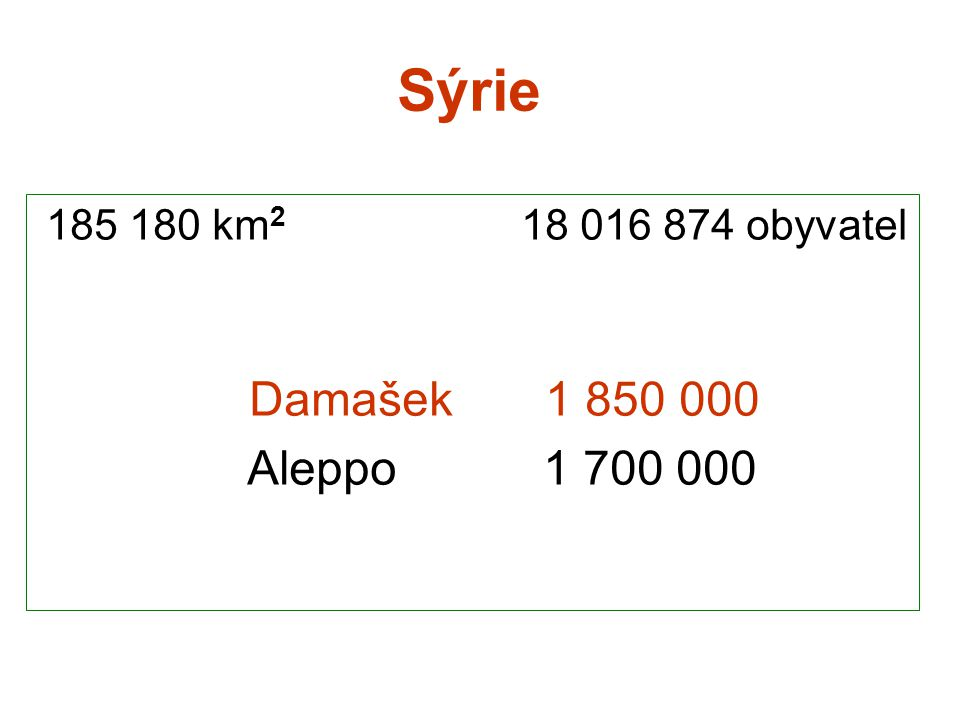 Sýrie 185 180 km2 18 016 874 obyvatel.