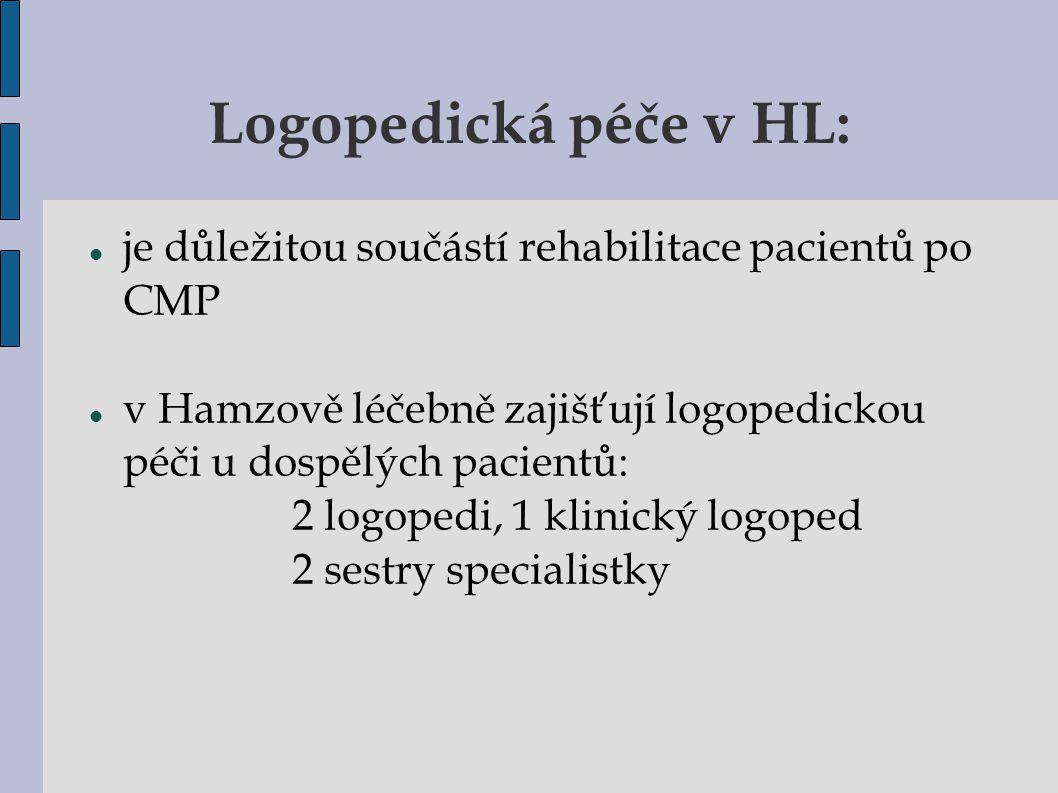 Logopedická péče v HL: je důležitou součástí rehabilitace pacientů po CMP. v Hamzově léčebně zajišťují logopedickou péči u dospělých pacientů: