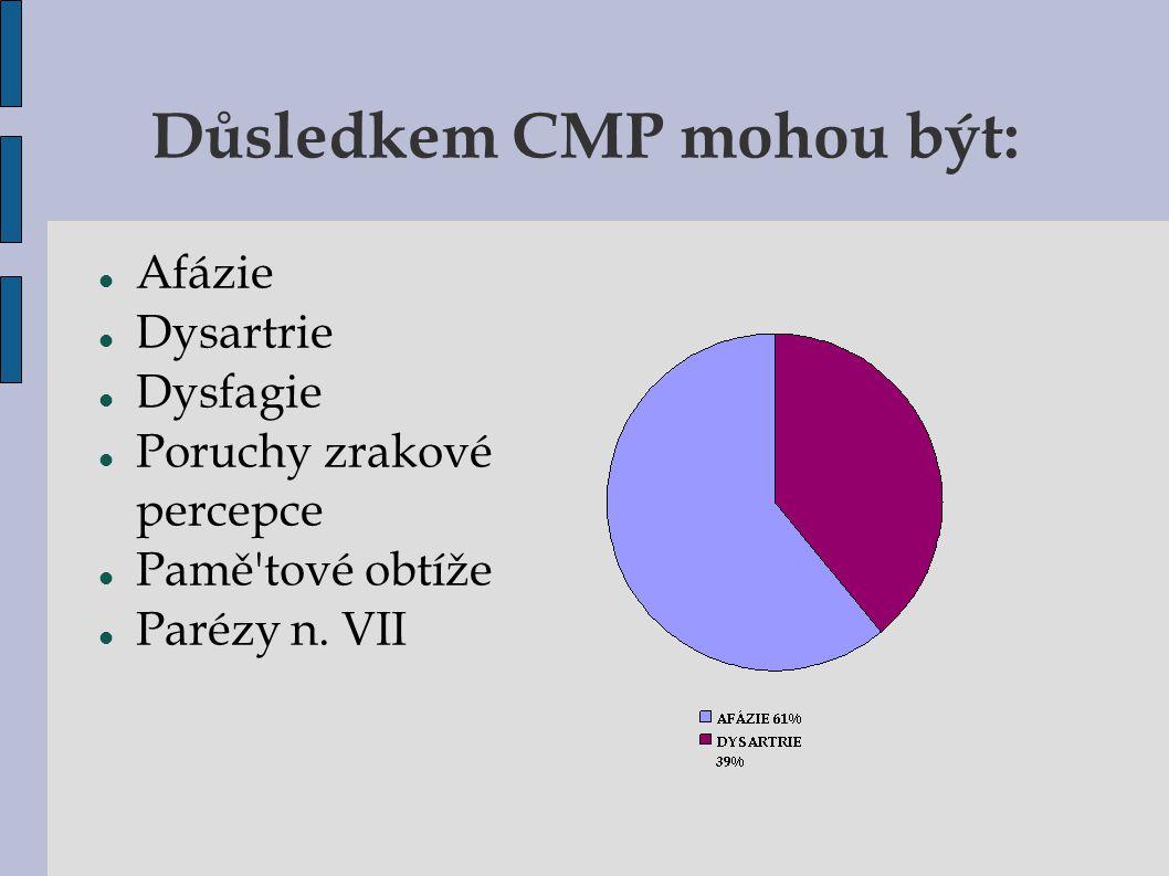 Důsledkem CMP mohou být: