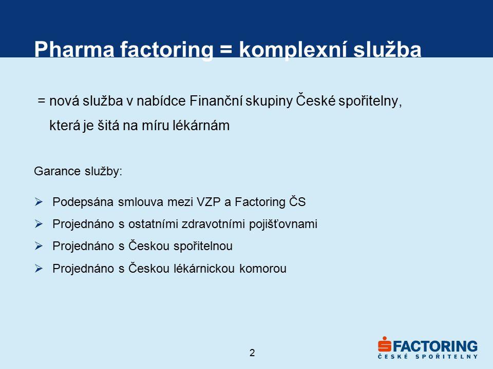 Pharma factoring = komplexní služba