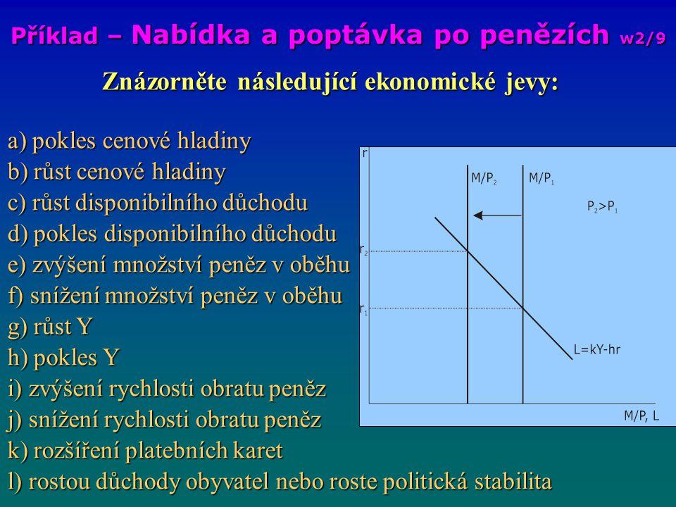 Příklad – Nabídka a poptávka po penězích w2/9