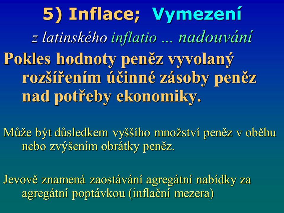 z latinského inflatio … nadouvání
