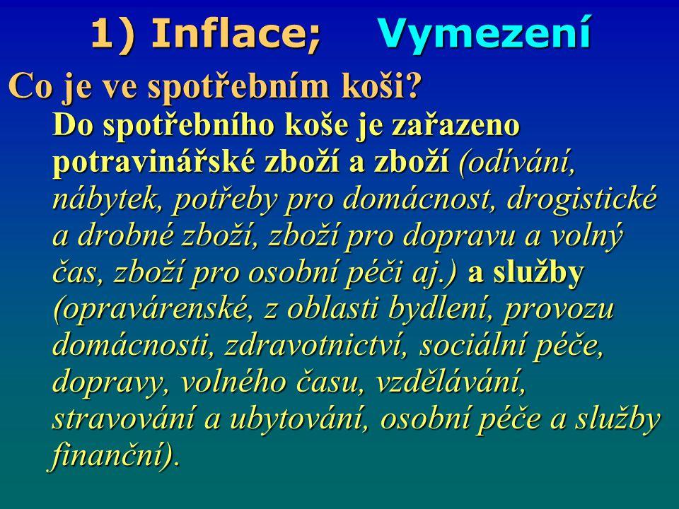 1) Inflace; Vymezení