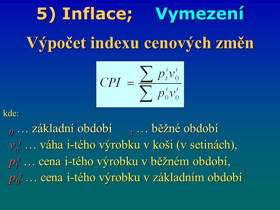 Výpočet indexu cenových změn