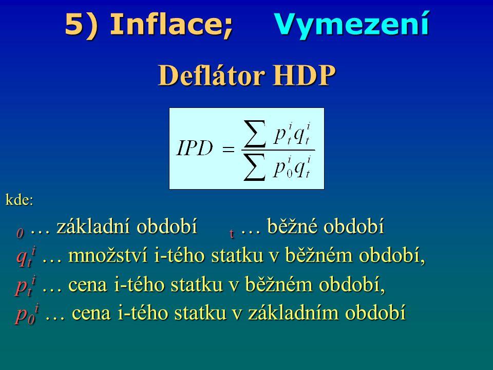 Deflátor HDP 5) Inflace; Vymezení 0 … základní období t … běžné období