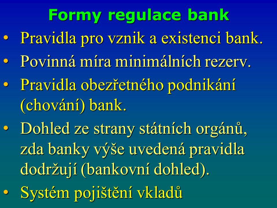 Pravidla pro vznik a existenci bank. Povinná míra minimálních rezerv.