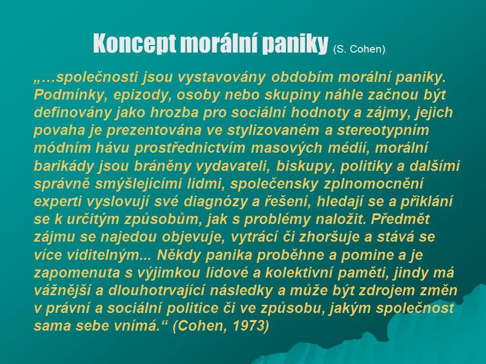 Koncept morální paniky (S. Cohen)