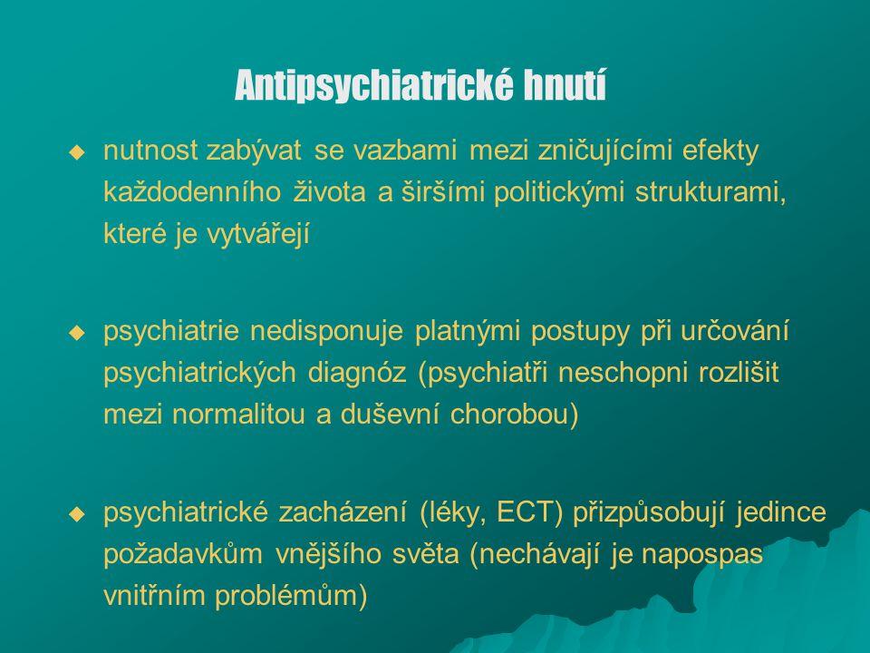 Antipsychiatrické hnutí