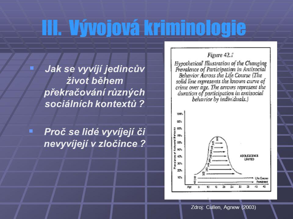 III. Vývojová kriminologie