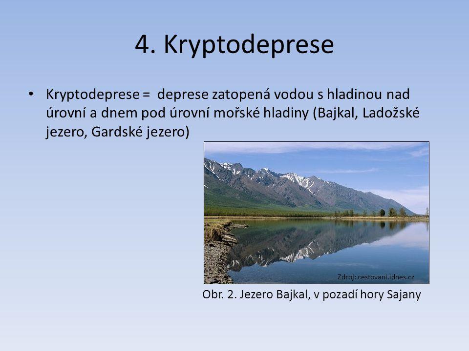4. Kryptodeprese