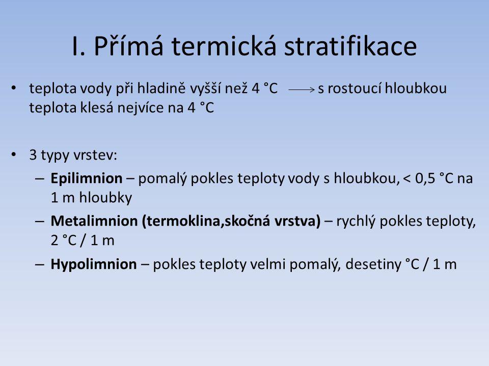 I. Přímá termická stratifikace