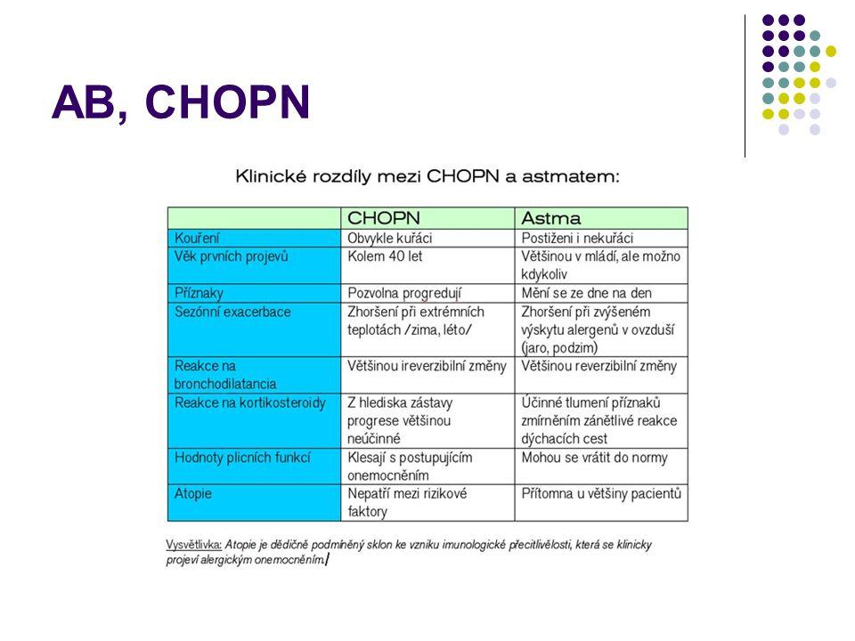 AB, CHOPN