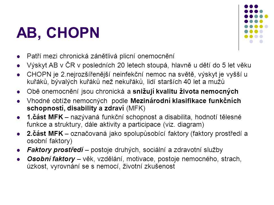 AB, CHOPN Patří mezi chronická zánětlivá plicní onemocnění
