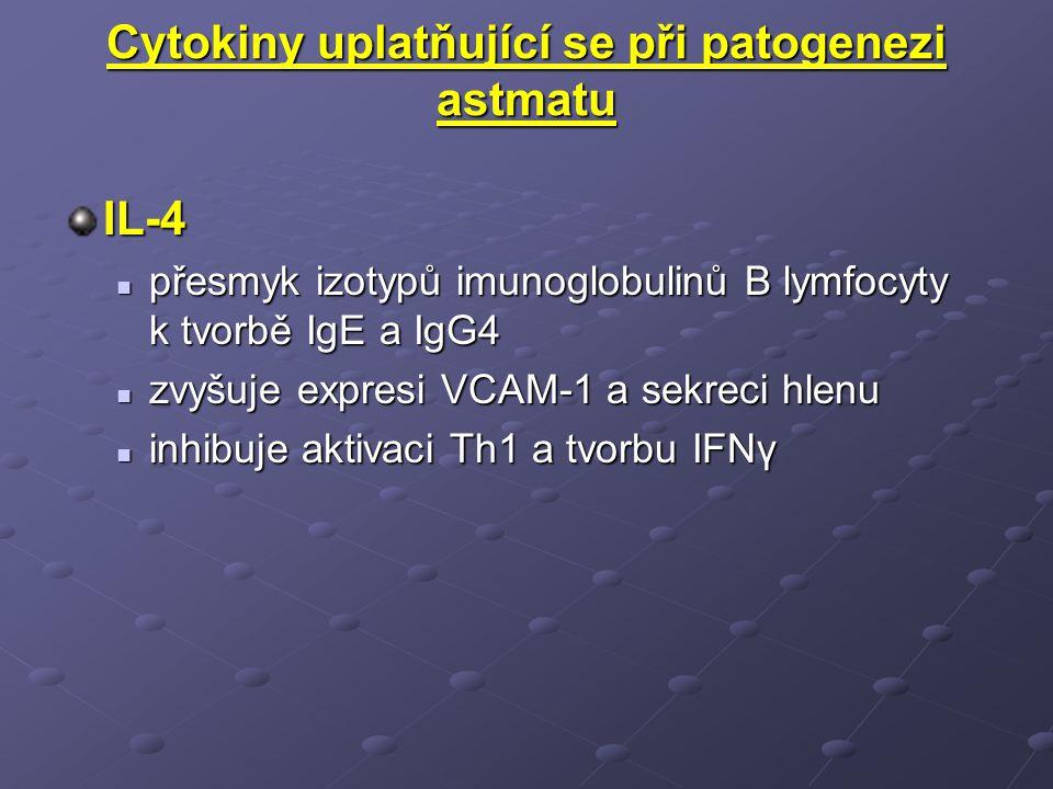 Cytokiny uplatňující se při patogenezi astmatu