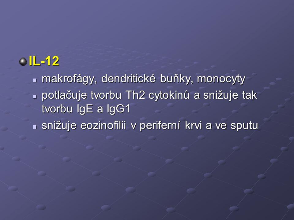 IL-12 makrofágy, dendritické buňky, monocyty