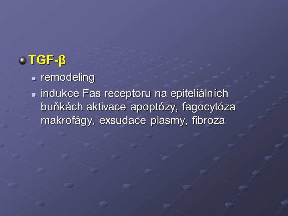 TGF-β remodeling.
