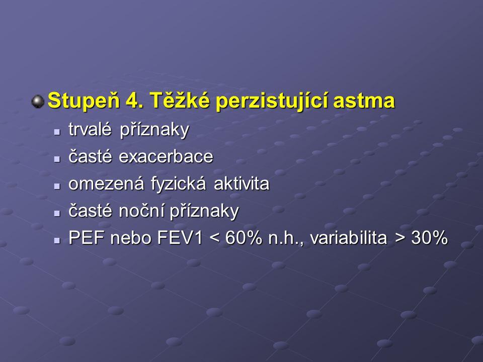 Stupeň 4. Těžké perzistující astma