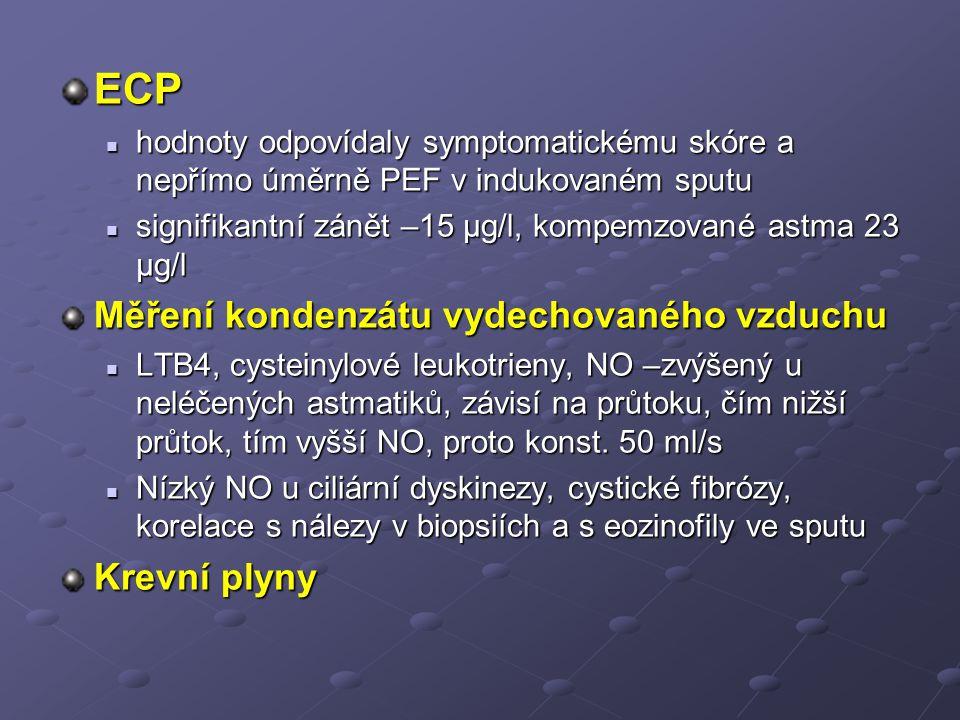 ECP Měření kondenzátu vydechovaného vzduchu Krevní plyny