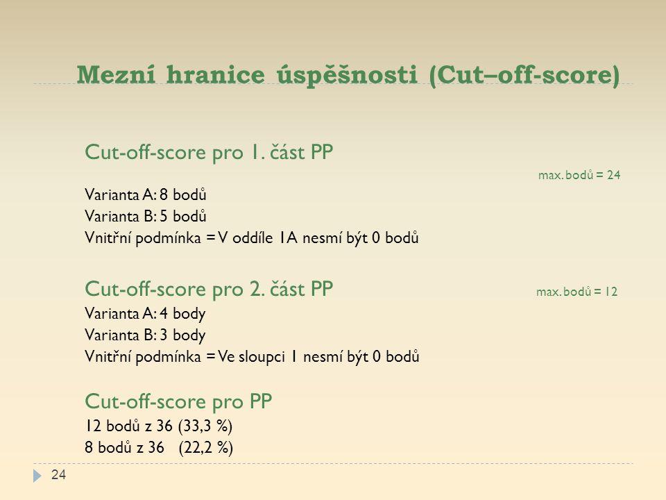 Mezní hranice úspěšnosti (Cut–off-score)