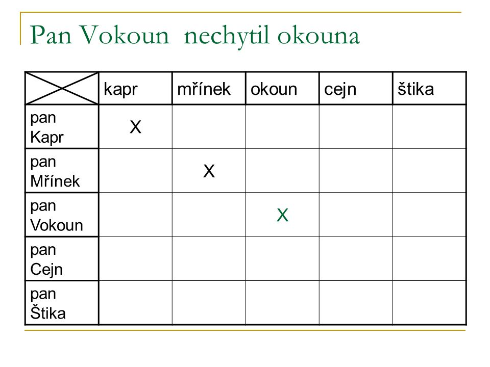 Pan Vokoun nechytil okouna