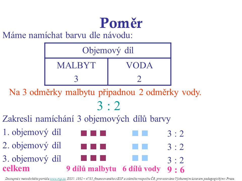 Poměr 3 : 2 Máme namíchat barvu dle návodu: Objemový díl MALBYT 3 VODA