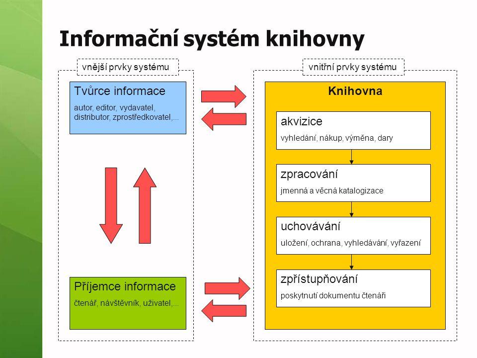 Informační systém knihovny