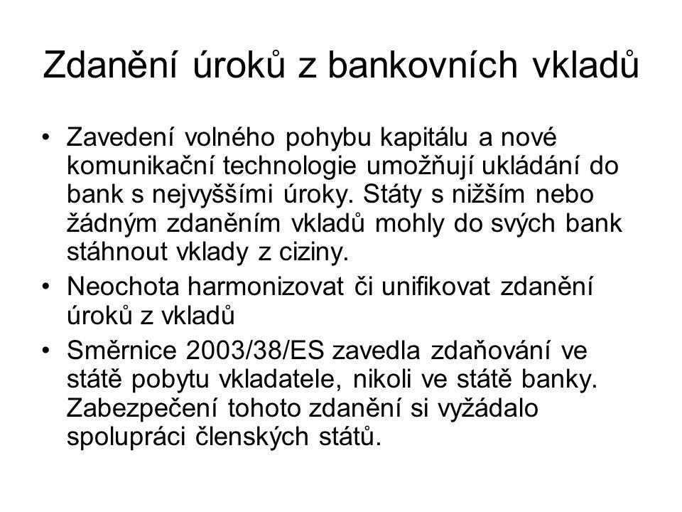 Zdanění úroků z bankovních vkladů