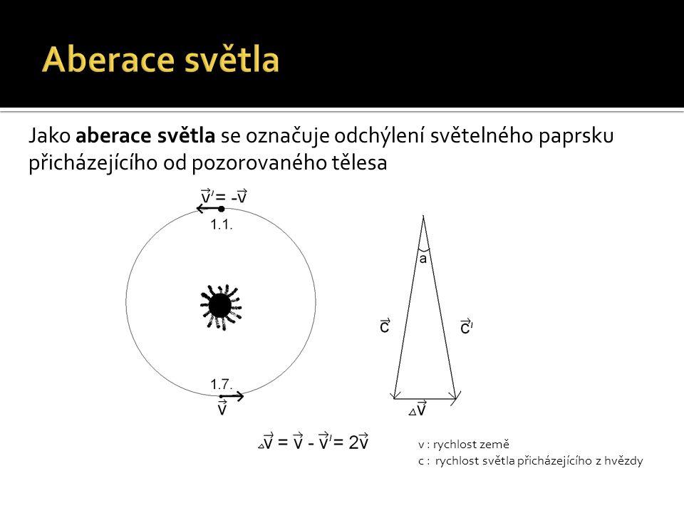Aberace světla Jako aberace světla se označuje odchýlení světelného paprsku přicházejícího od pozorovaného tělesa.