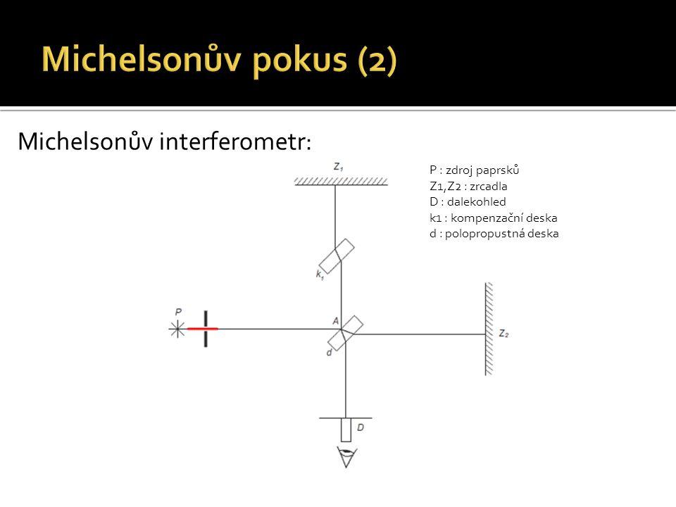 Michelsonův pokus (2) Michelsonův interferometr: P : zdroj paprsků