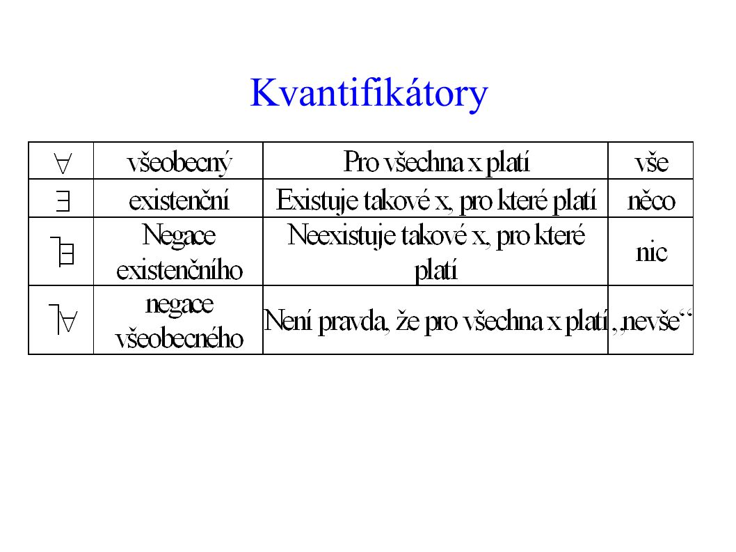 Kvantifikátory
