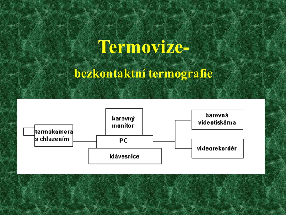 bezkontaktní termografie