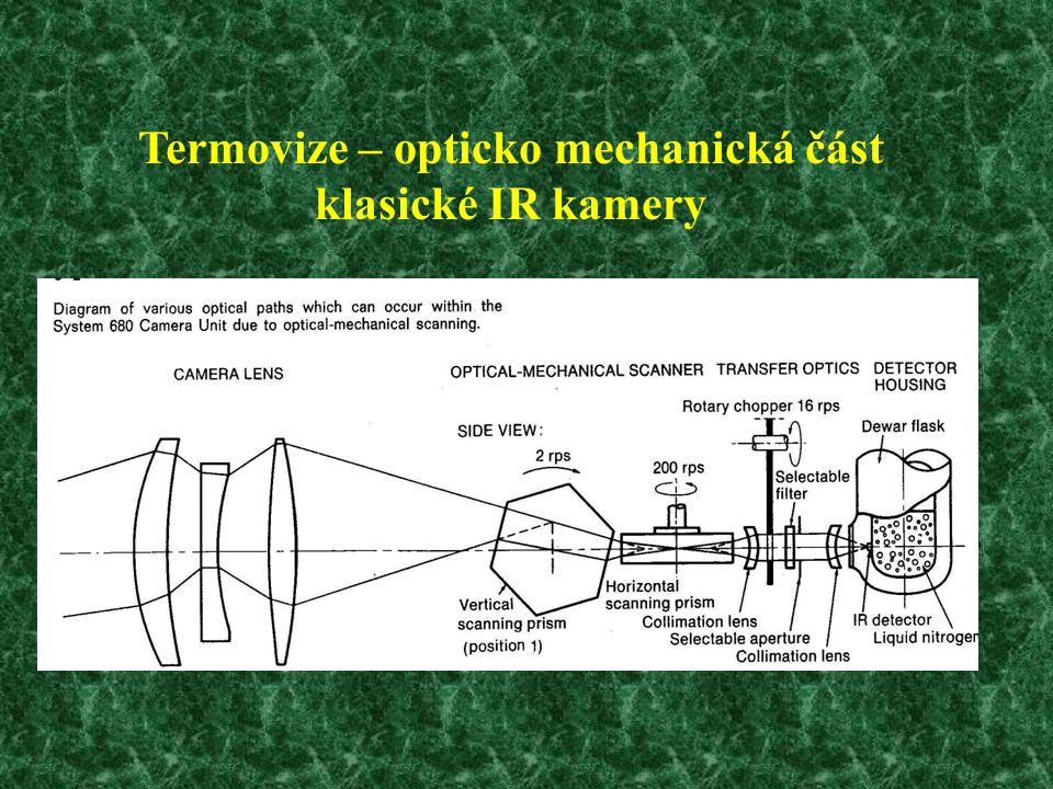 Termovize – opticko mechanická část klasické IR kamery