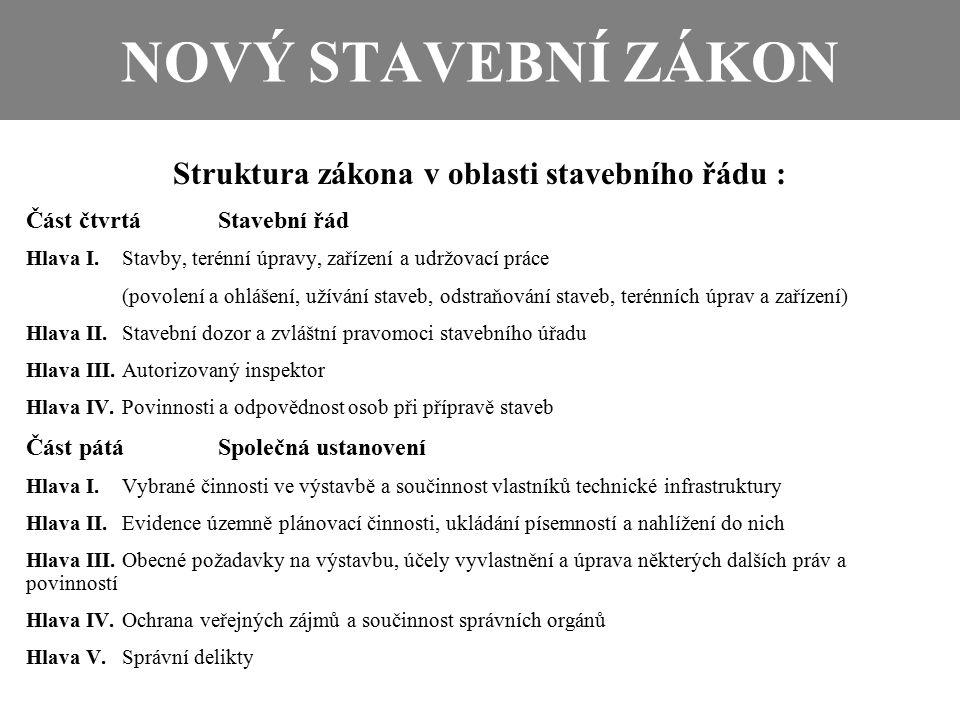 Struktura zákona v oblasti stavebního řádu :