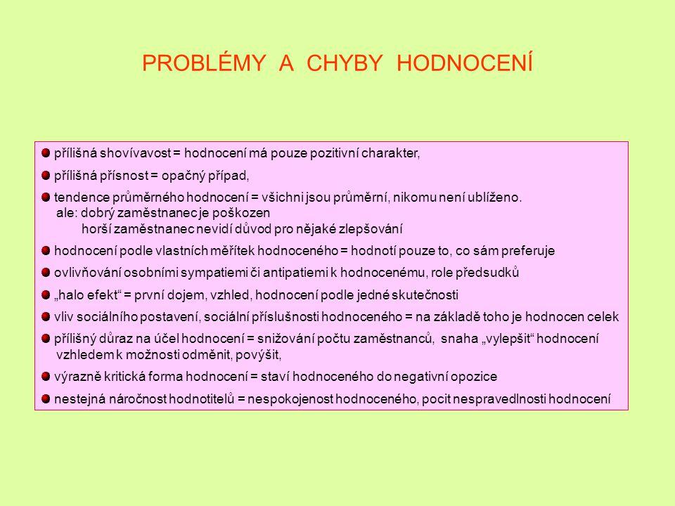PROBLÉMY A CHYBY HODNOCENÍ