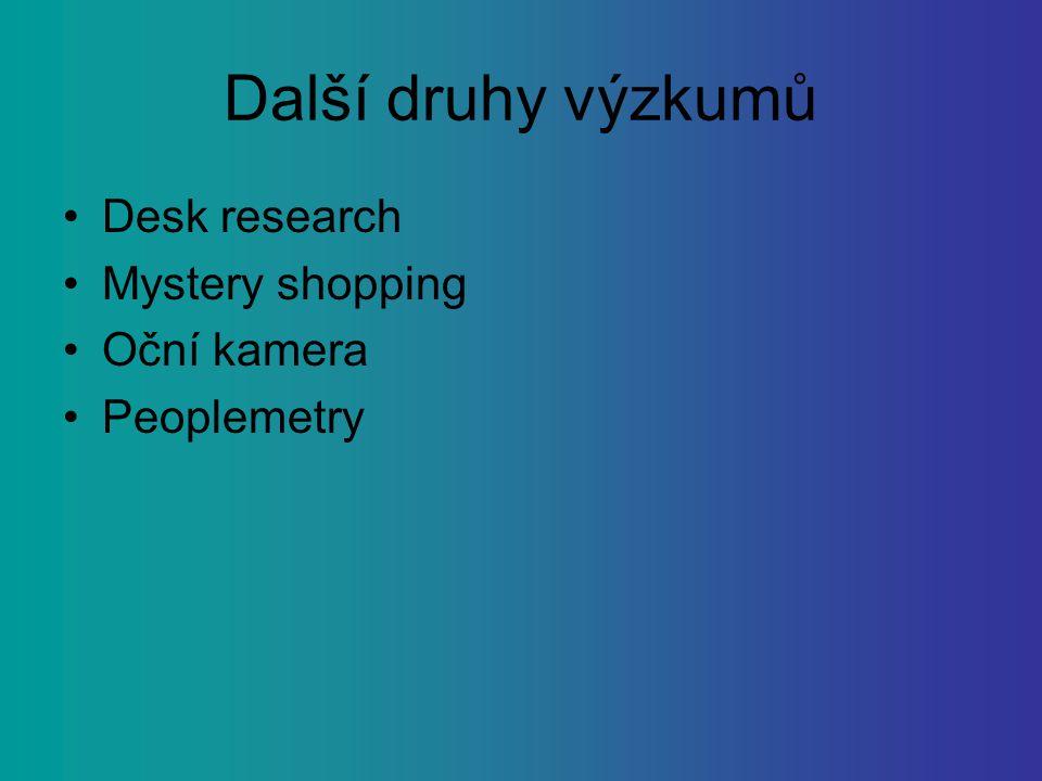 Další druhy výzkumů Desk research Mystery shopping Oční kamera