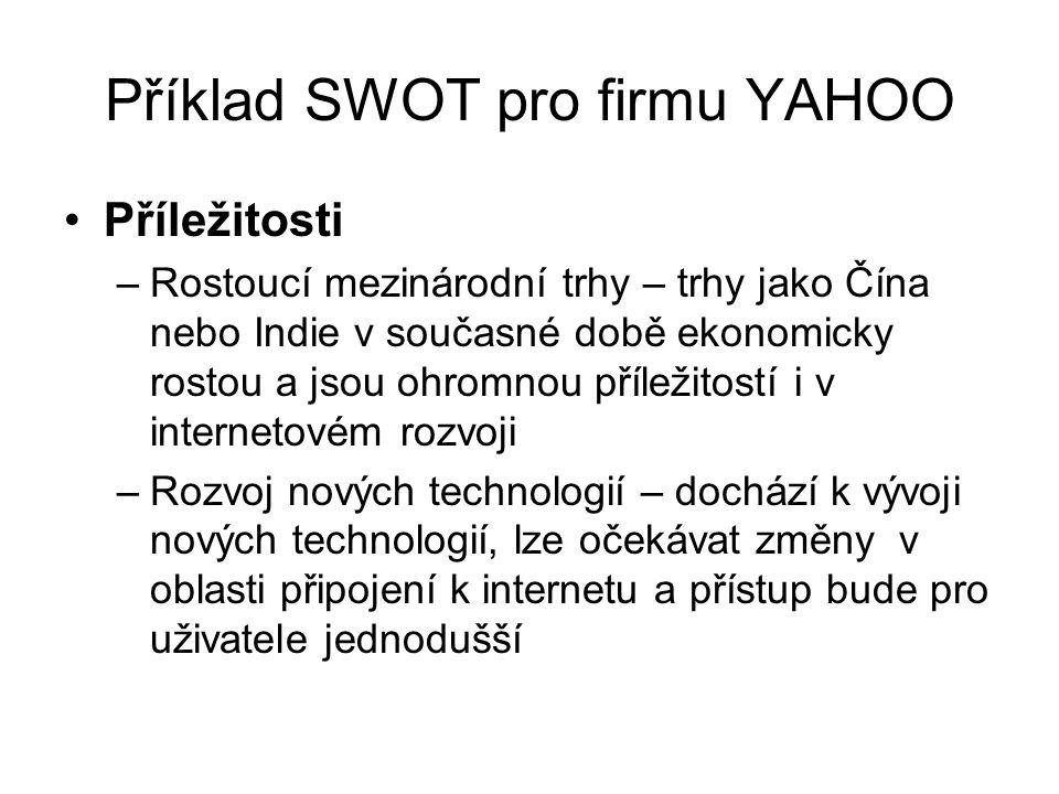Příklad SWOT pro firmu YAHOO