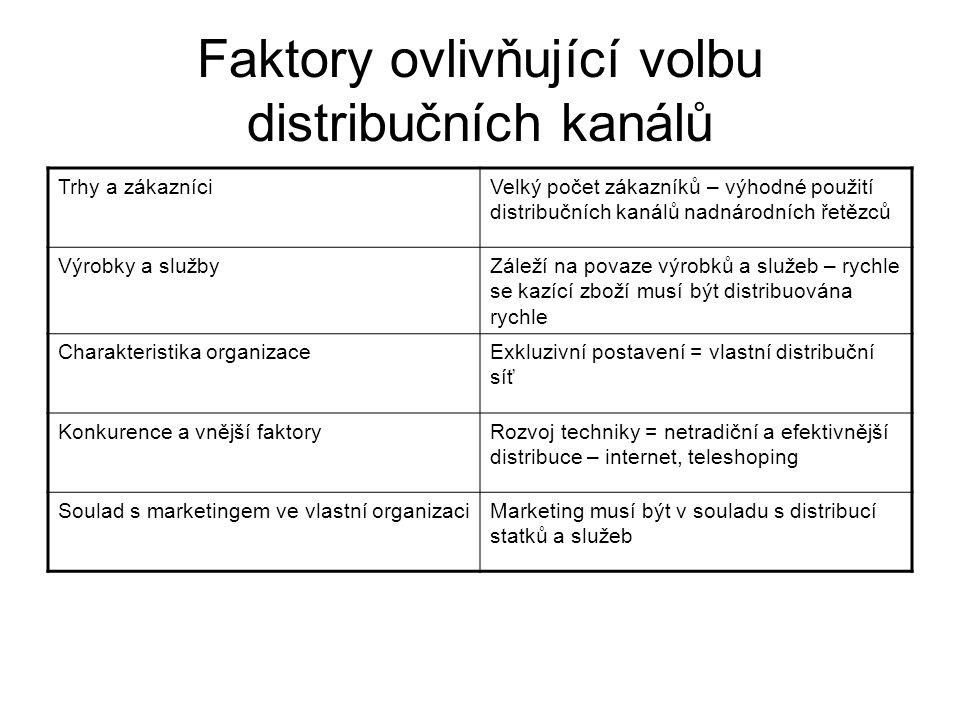 Faktory ovlivňující volbu distribučních kanálů