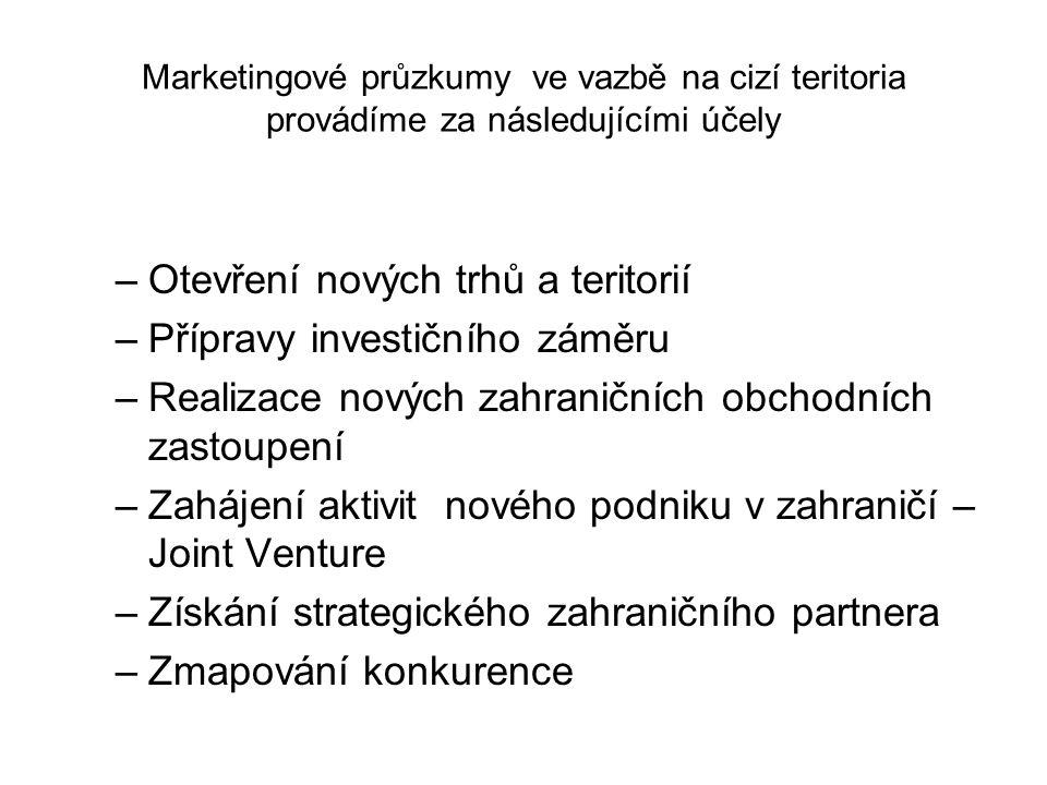 Otevření nových trhů a teritorií Přípravy investičního záměru