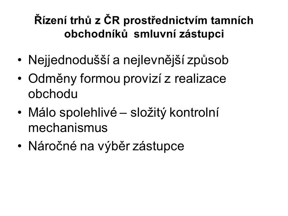 Řízení trhů z ČR prostřednictvím tamních obchodníků smluvní zástupci
