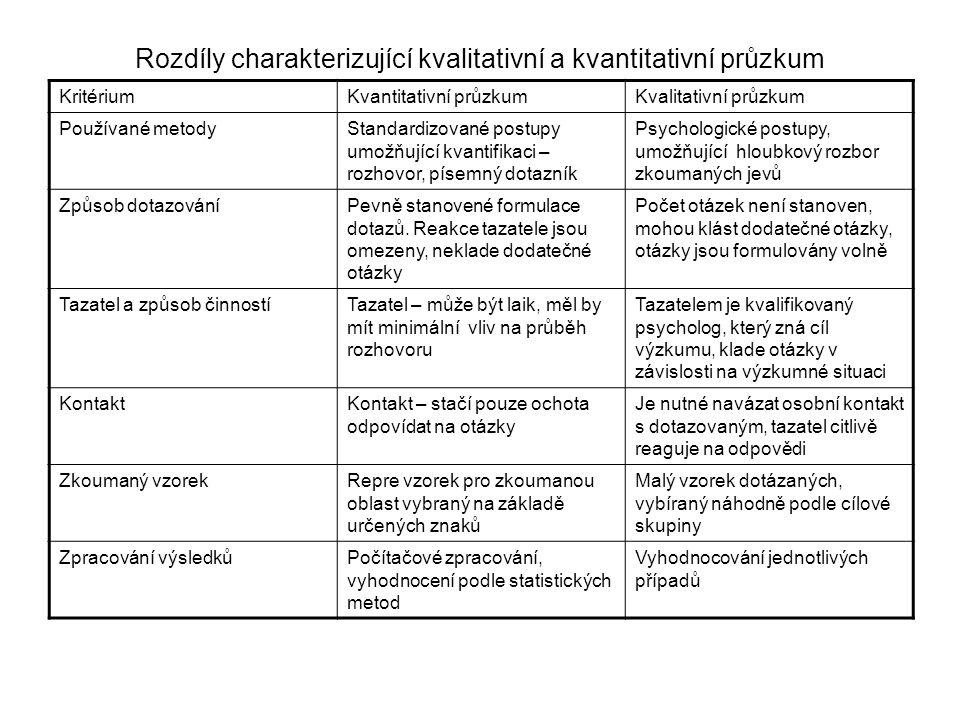 Rozdíly charakterizující kvalitativní a kvantitativní průzkum