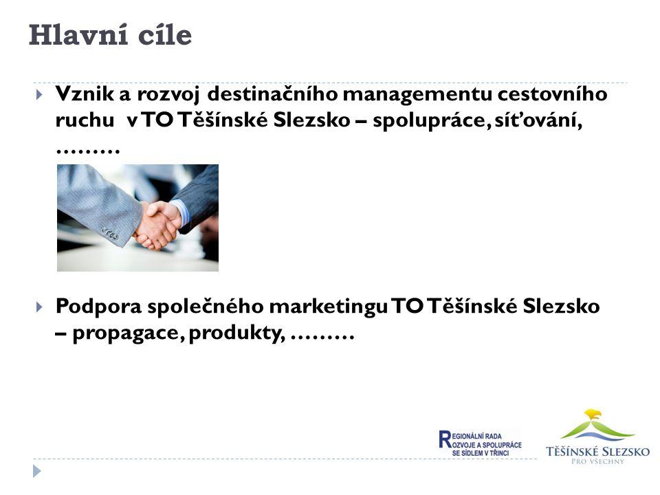 Hlavní cíle Vznik a rozvoj destinačního managementu cestovního ruchu v TO Těšínské Slezsko – spolupráce, síťování, ………