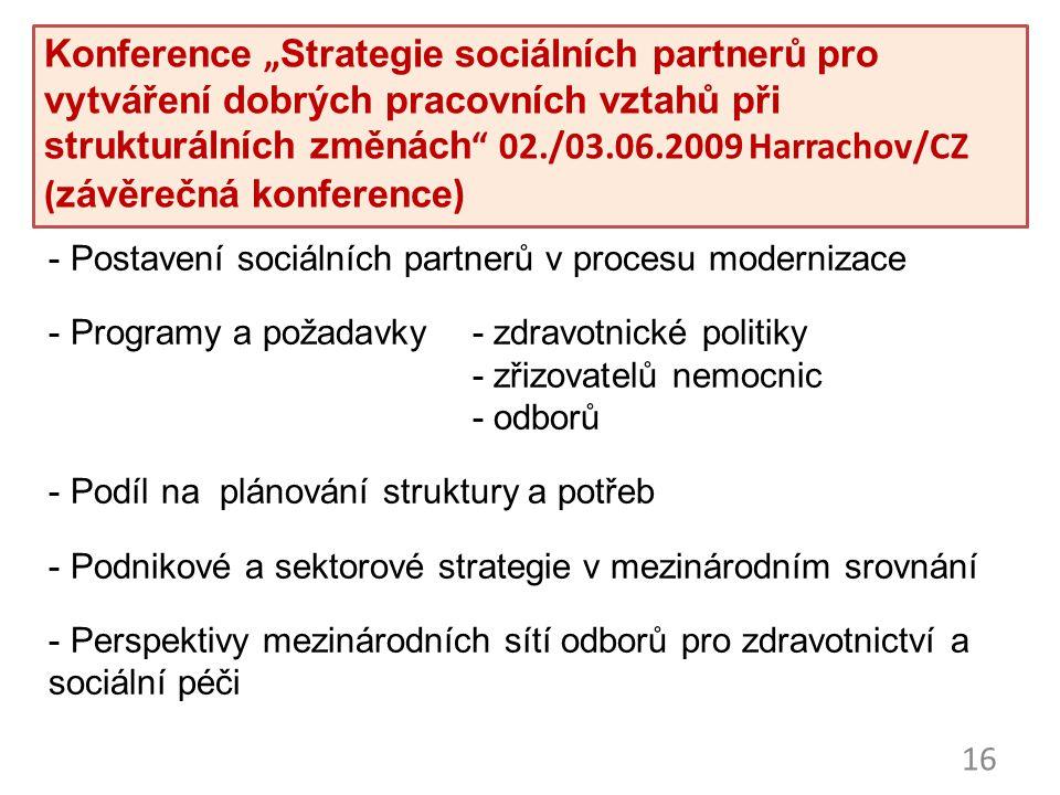 """Seminář """"Pracovní vztahy v soukromých nemocnicích – nové požadavky na organizace sociálních partnerů"""