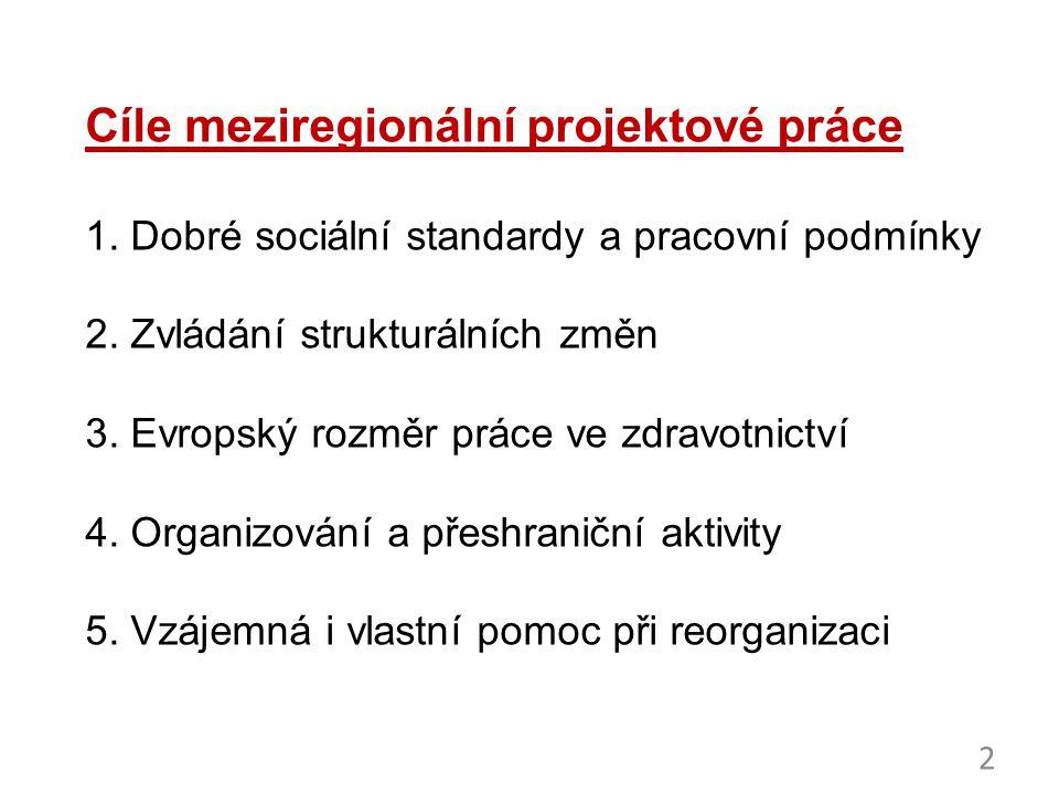 3. Interregionales Netzwerk-Projekt CZ/DE/PL/AT