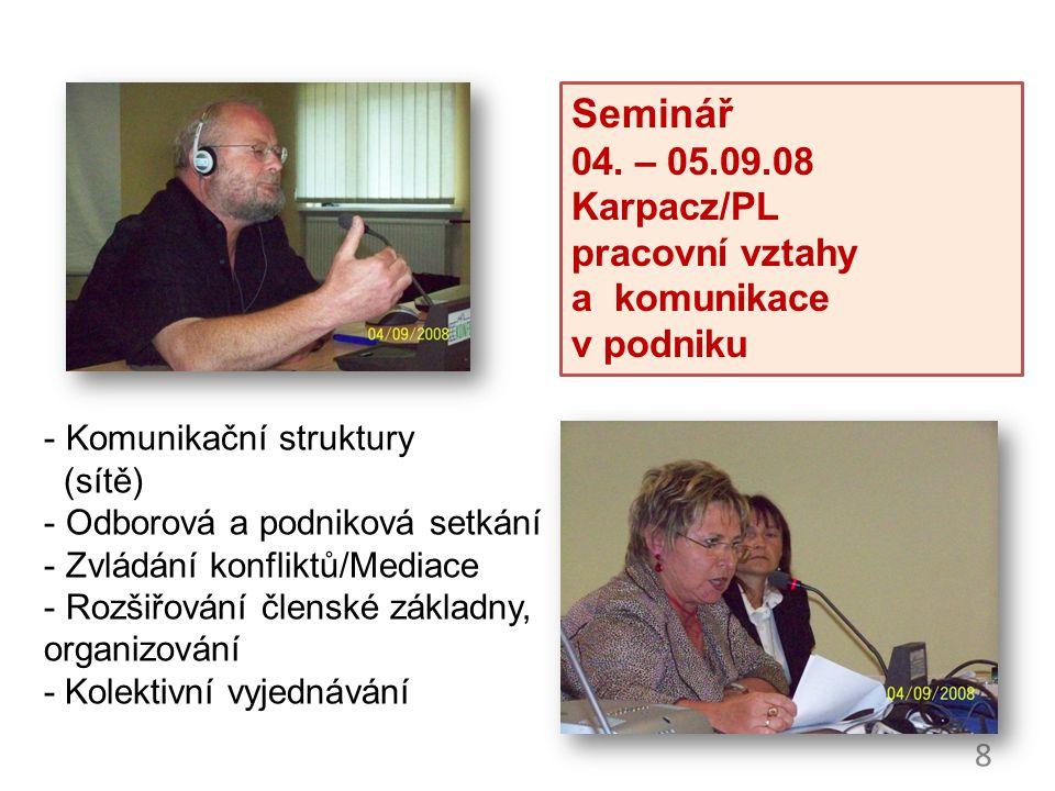 Kampaň v Polsku: Za důstojnou práci