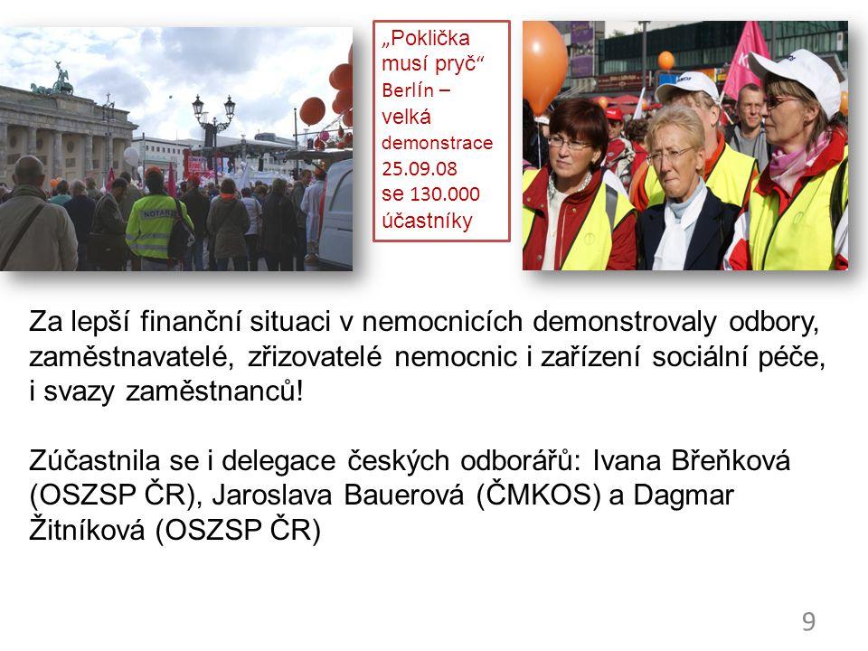 Seminář 04. – 05.09.08 Karpacz/PL pracovní vztahy a komunikace