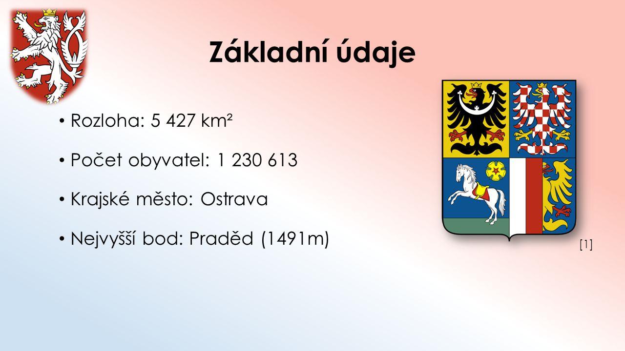 Základní údaje Rozloha: 5 427 km² Počet obyvatel: 1 230 613