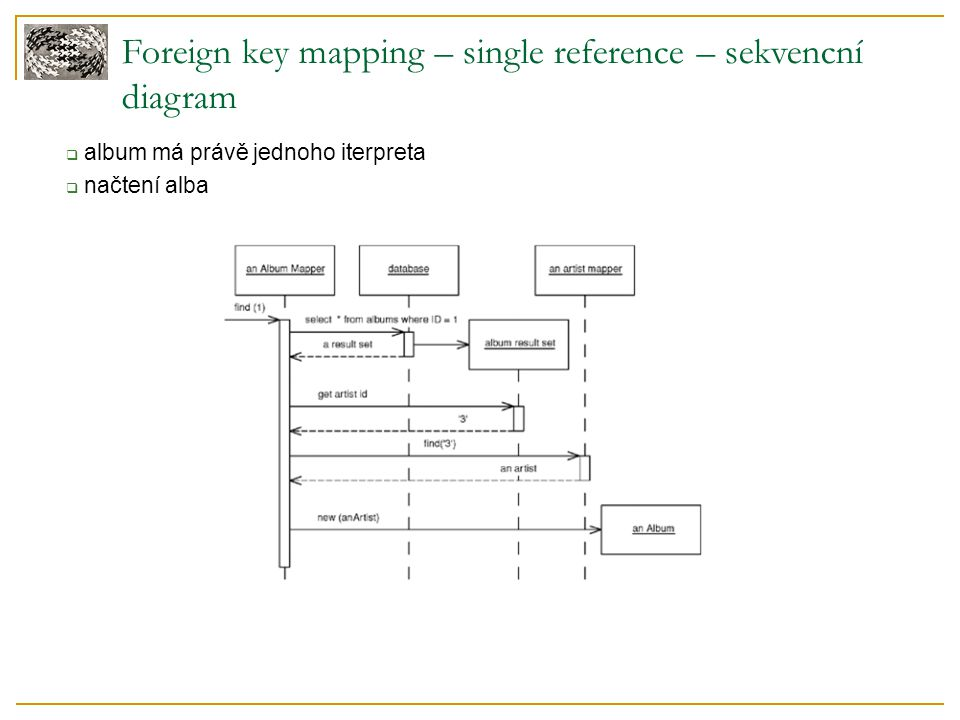 Foreign key mapping – single reference – sekvencní diagram